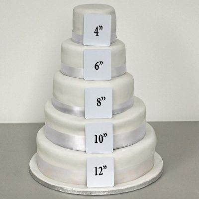 Decorate your own cake sizes
